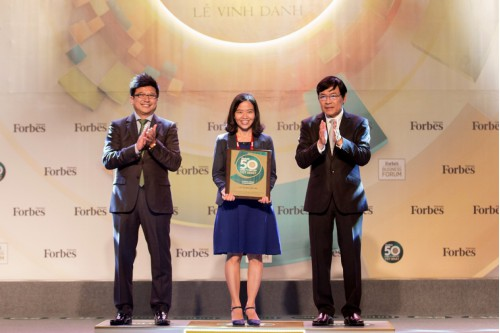 THIEN LONG GROUP AMONG VIETNAM'S TOP 50 COMPANIES
